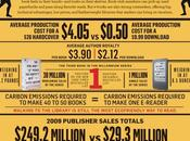 Books E-Books (Infographic)