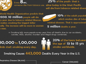Health: Straight-Up Facts About Smoking