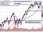 Freak Thursday Bernanke Drops Ball