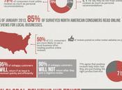 Customer Feedback: Friend Foe? (Infographic)