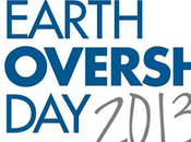 Today Earth Overshoot (20th August 2013)