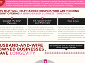 Better Worse: Husband Wife Businesses (Infographic)