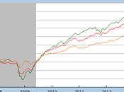 Bonds Facing Popularity Crisis Liquidity