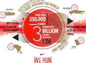 Nike's 2013 Race Series Marks Fifth Anniversary