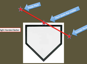 Contact Points Hitters