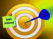 Quickly Achieve Your Business Website's Primary Goal