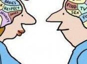 Marketing Women: Female Shopping Brain
