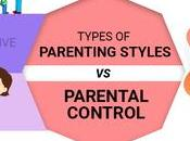 Types Parenting Styles Parental Control