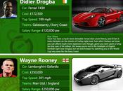 Flashy Footballers Their Even Flasher Cars