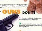 Car-Gun Analogy.