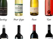 SUPERMARKET WINES: Great Finds Under