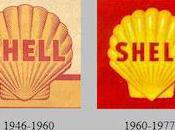 Gasoline Signs