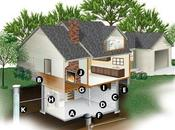 What's Deal with Radon? Does into Your Home?