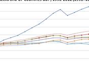 Russian Economy, Fourth Quarter 2013
