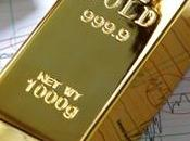 Investing Gold: What Current Rate Gold?
