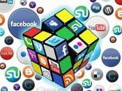 Awesome Stuff Social Media Marketing Does Right Your Business