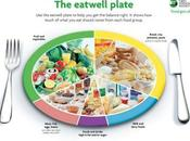 Healthy Recipes Important Eating Tips Your Family