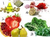 Salad Savvy