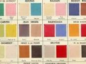 1950s Fashion Color Swatches Dior, Schiaparelli, Balenciaga