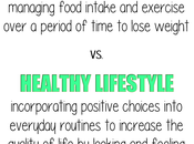 Diet Healthy Lifestyle