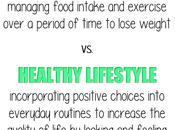 Diet Healthy Lifestyle