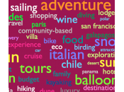 Identifying Effective Keywords Your Tourism Website