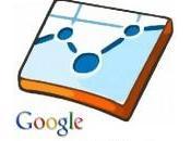 Install Google Analytics Your Tourism Website