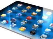 iPad3 Rumours