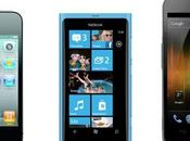 iPhone Android Windows Phone