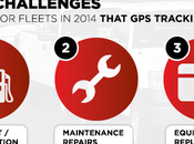 Challenges Fleets 2014 That Tracking Solves