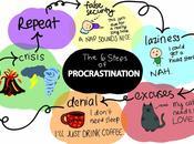 Forget Procrastination