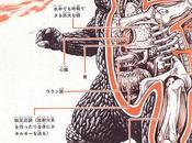 Science Godzilla