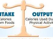 Balance Food Activity