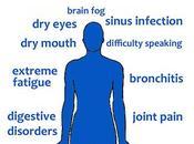 April Sjögren's Syndrome Awareness Month