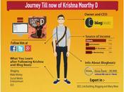 Journey Till Blogging Krishna Moorthy Infographics