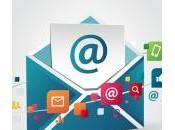 Newsletter Marketing: Simple Essential Tips Make Your Business Marketing Campaigns Successful