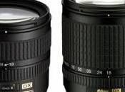 Good Budget Zoom Lenses