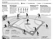 Infographic: Baseball Signals