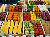 Fruits Veggies Rich Potassium