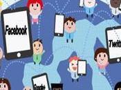 Your Social Media Etiquette