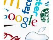 Marketing Branding Travel Sector