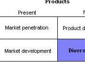 International Marketing Overview