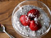 Eric's Chia Seed Pudding