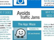 Must Have Apps Managing Your Life Easily Infographic
