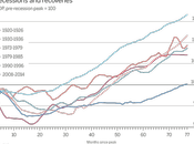 GDP: Gross Delusional Propaganda