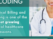 Medical Coding India Billing Companies Ascent Business Solutions